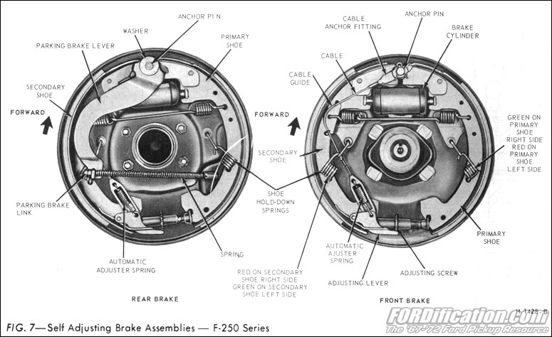 ford f 250 rear brake diagram