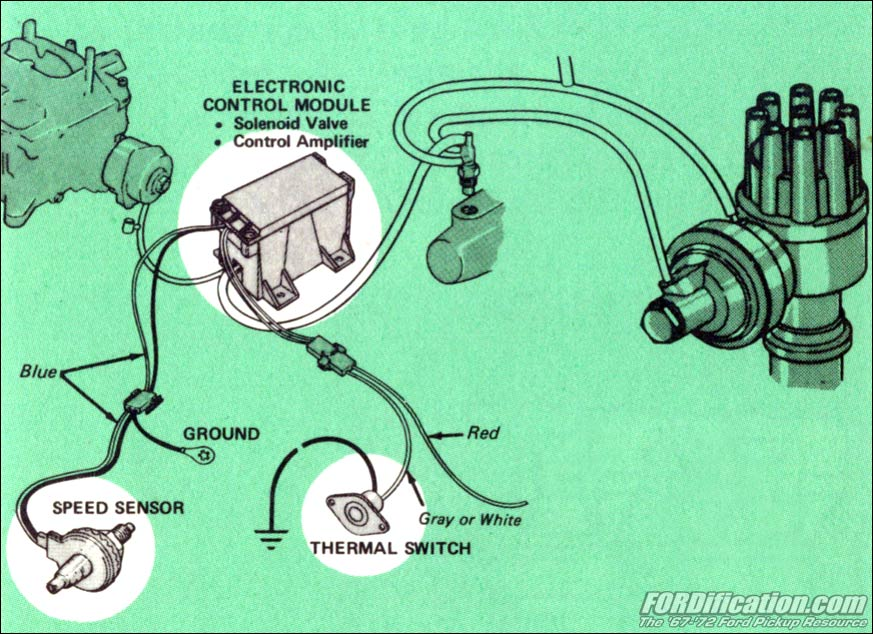 Mazda San Jose >> 70 Mach 351c sing/dual Vac Dist. Question(s) - Vintage