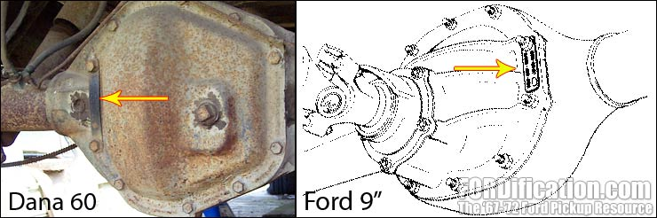Rearidtags on Ford Fe Identification