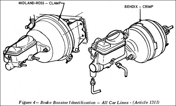 The Push Rod Length Verification And Adjustment Of Midland Ross Power Brake Booster Assemblies Must Be Done According To The Following Procedure