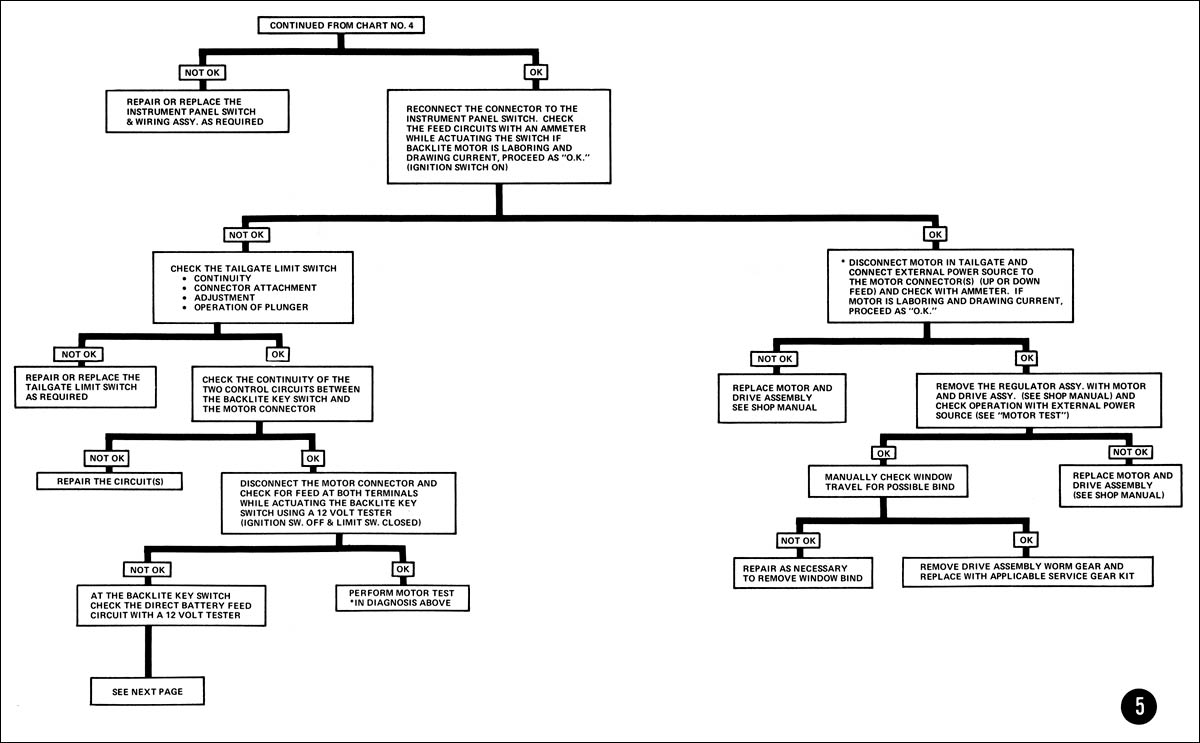 Amazing Tsb Database Images - Electrical Diagram Ideas - itseo.info