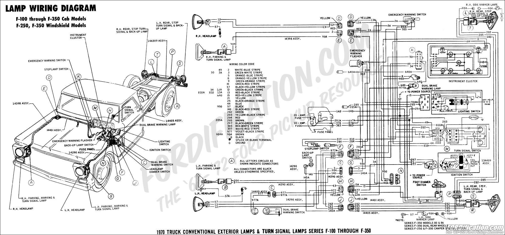 1970 Body Builder U0026 39 S Layout Book