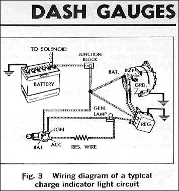 earl ammeter04 factory ammeter wiring fordification com 1972 Chevy Starter Wiring Diagram at bakdesigns.co