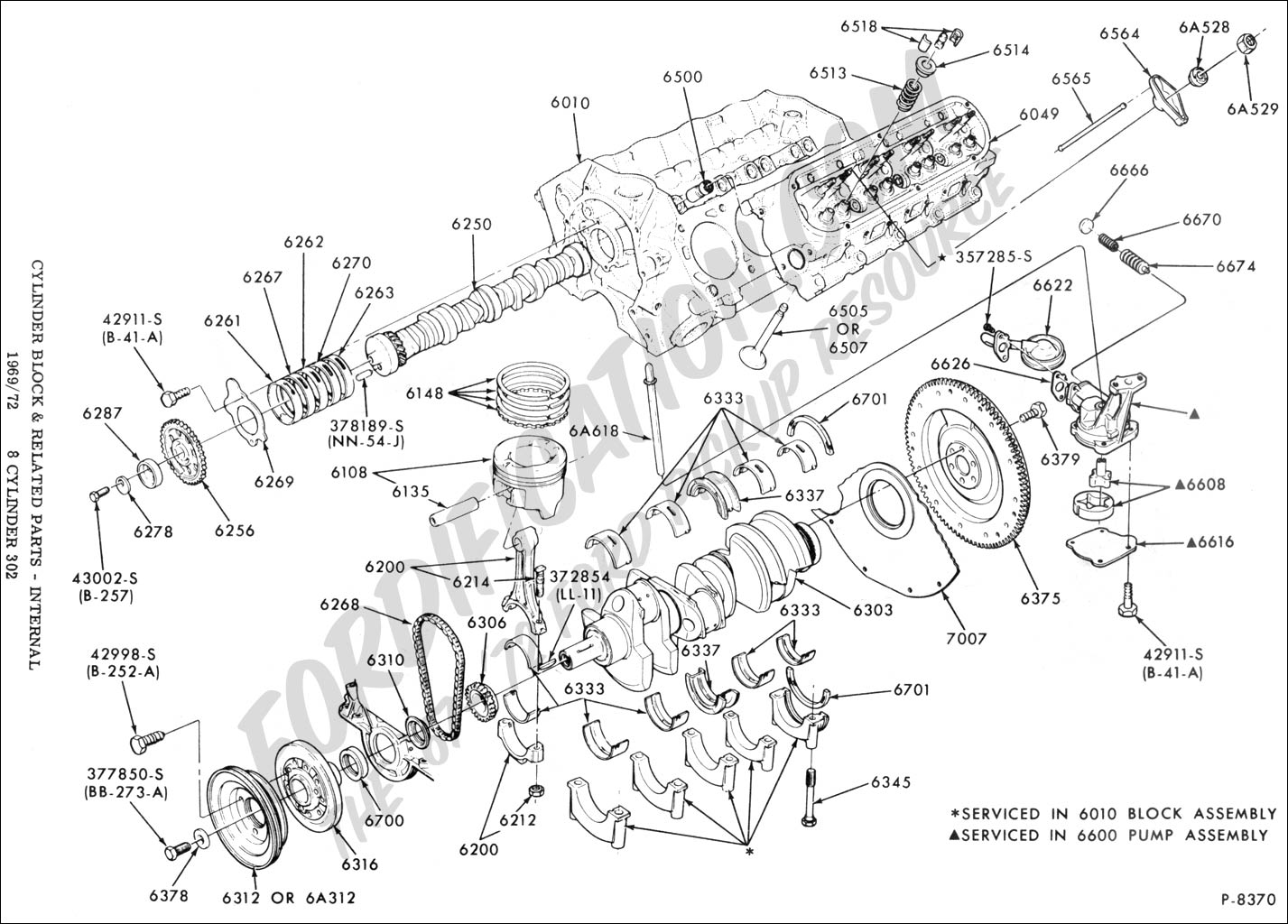 ford truck technical drawings and schematics section e engine cylinder block related parts internal 8 cylinder 302
