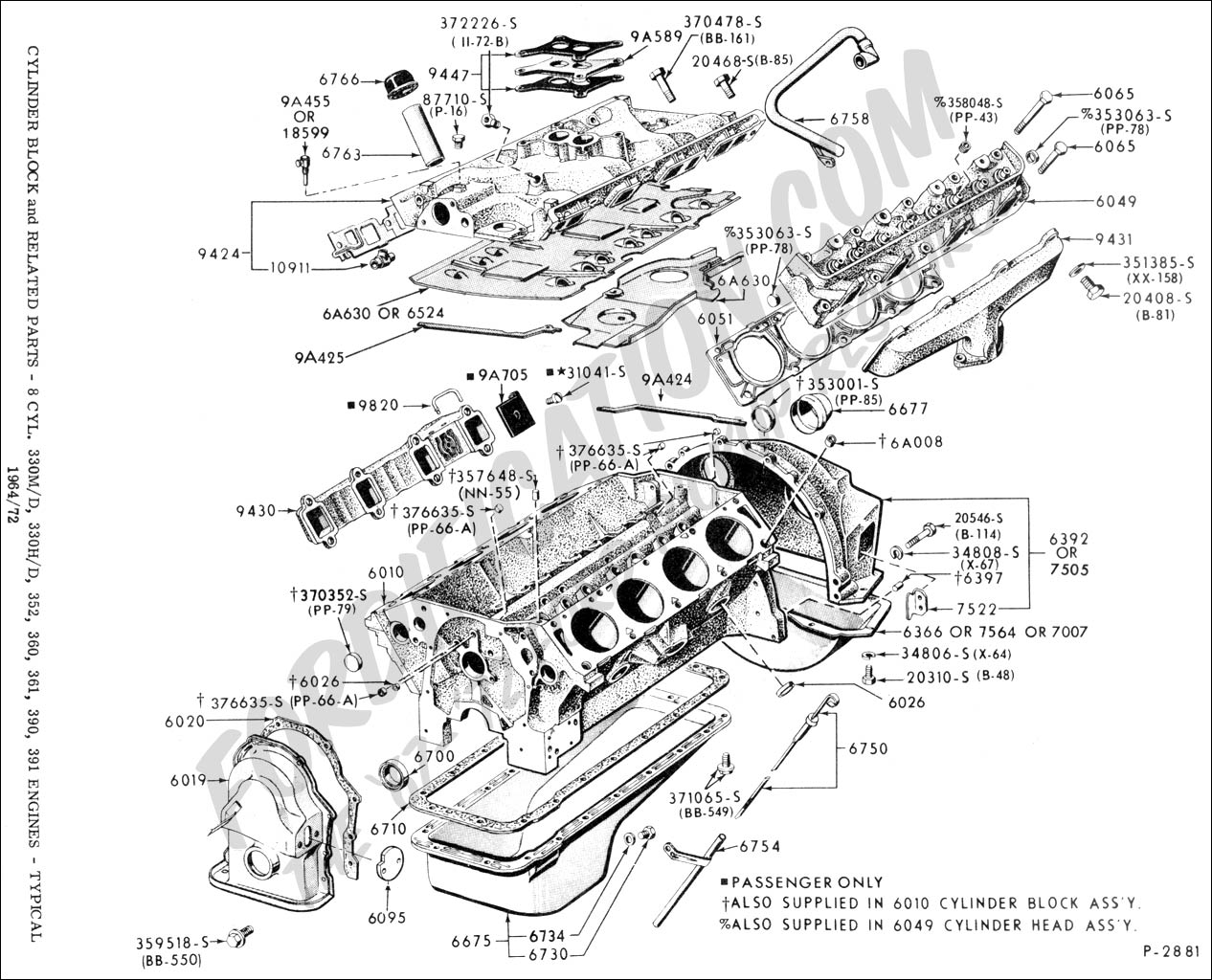 engine_FE02 ford truck technical drawings and schematics section e engine ford 390 engine wiring diagram at bakdesigns.co