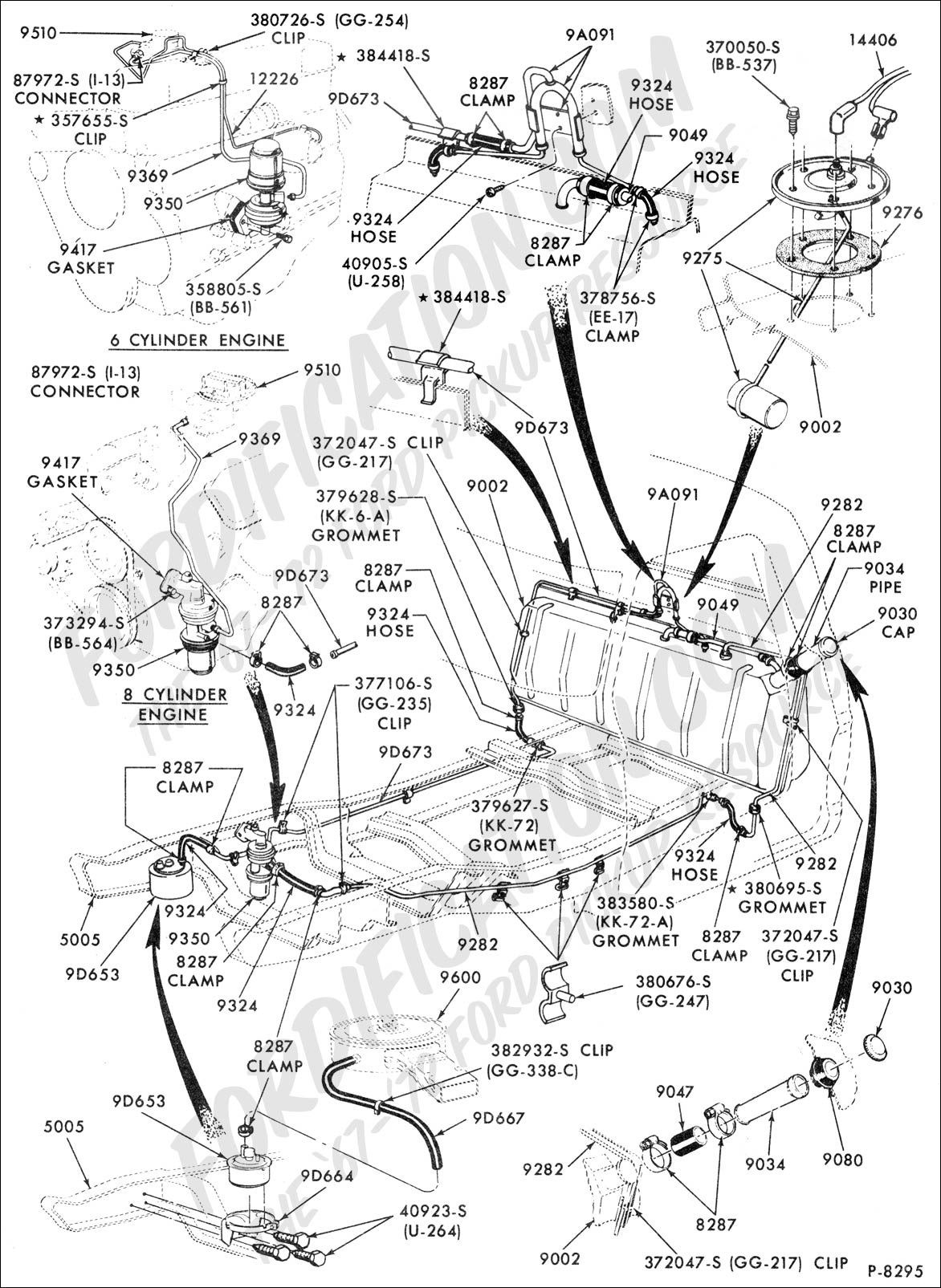 ford truck technical drawings and schematics section e engine fuel system and related parts evaporative emission system in cab fuel tank 1971 1972 f100 6 cyl 240 300 and 8 cyl 302 360 390 engines