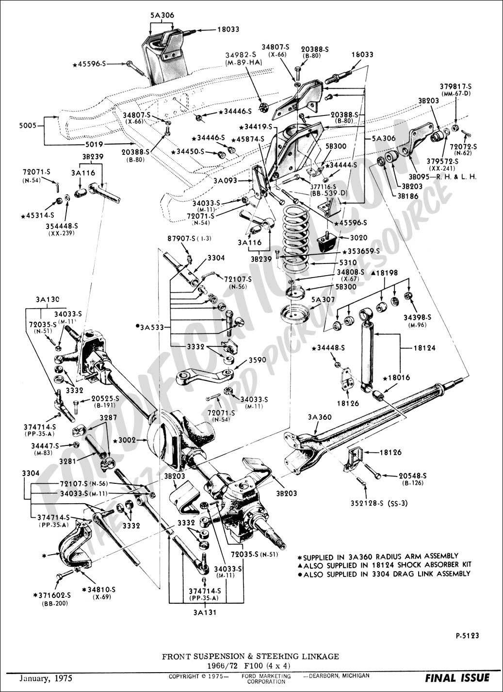 1995 F150 Transmission Diagram http://www.fordification.com/tech/schematics_a.htm
