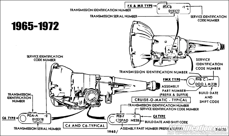 67 3 Speed Tranny moreover Ford C6 Transmission Parts Diagram likewise Ford C6 Transmission Rebuild Kit together with 1003402 Towing 1970 Auto further Torqueflite. on ford o matic transmission identification