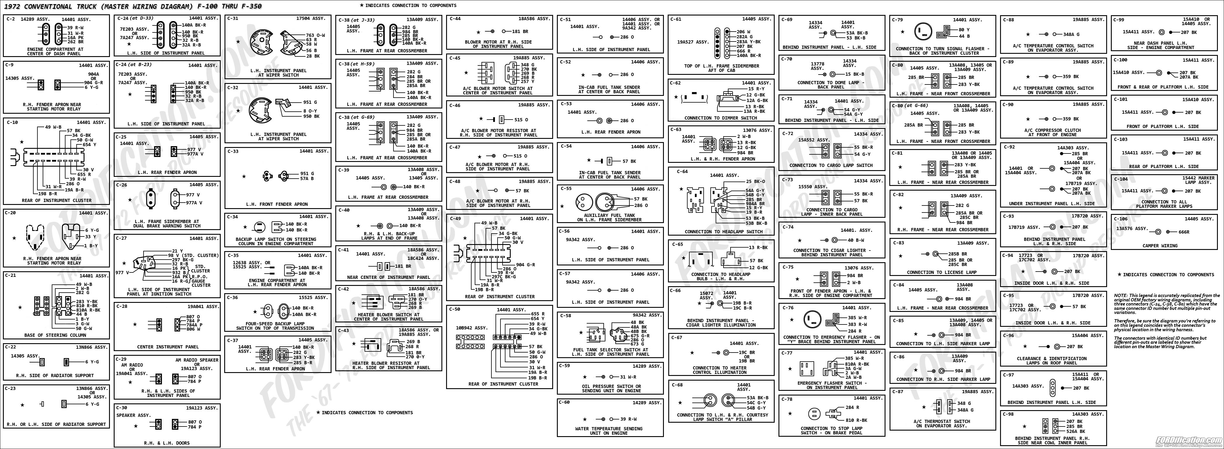 1972 ford truck wiring diagrams fordification  : wiring diagram legend - findchart.co