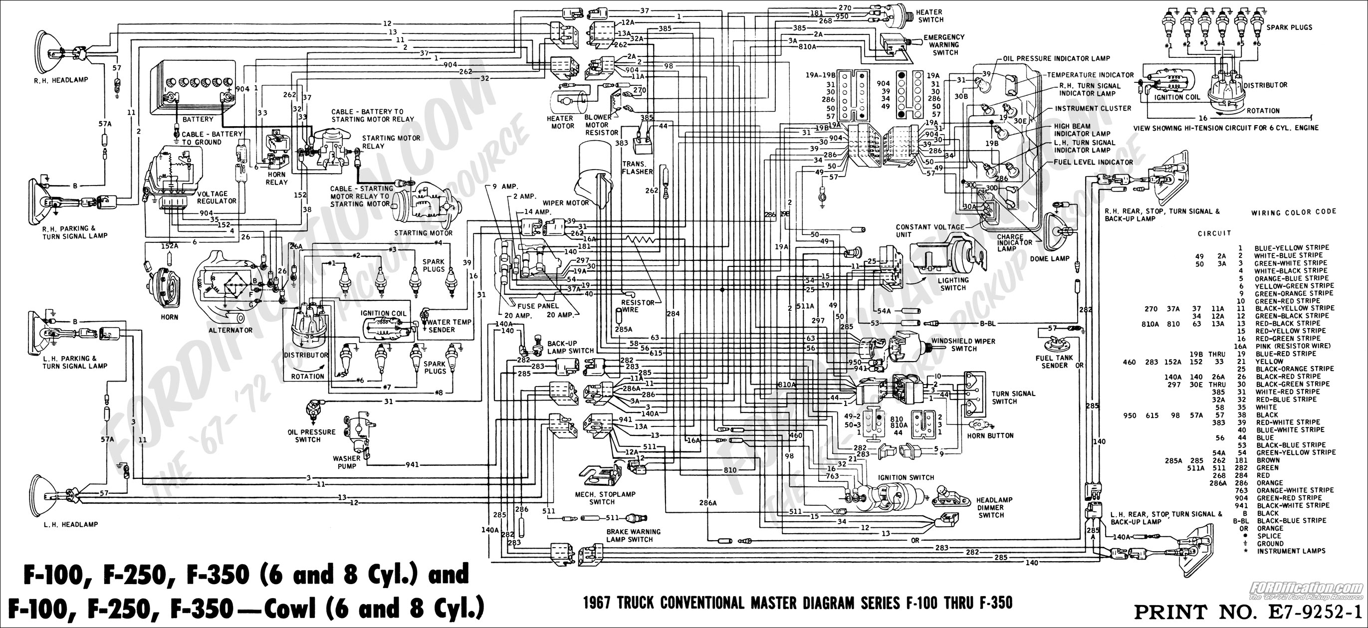 67masterdiagram ford truck technical drawings and schematics section h wiring 1967 ford f100 wiring harness at edmiracle.co