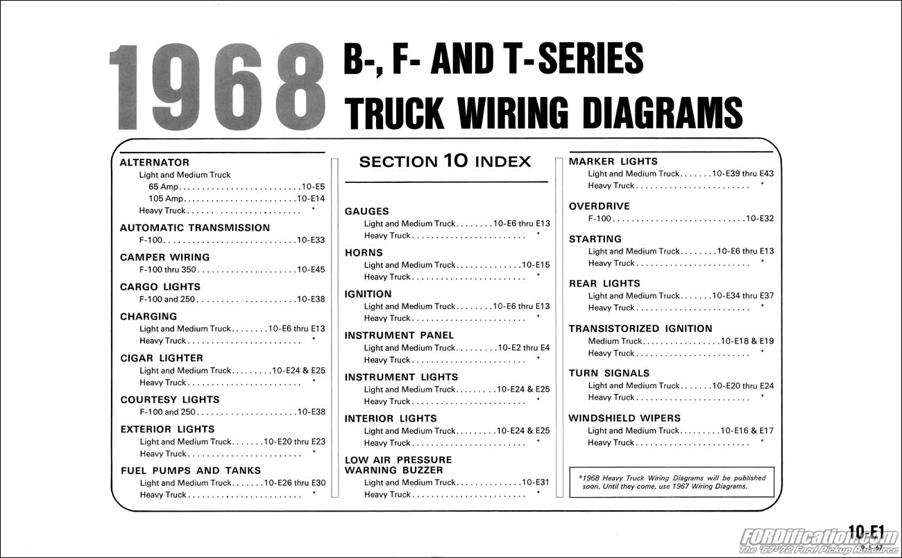 Ford Truck Technical Drawings And Schematics Section H Wiring 1967 F 100 Color Diagram 1968 Thru 350 Manual Front Cover