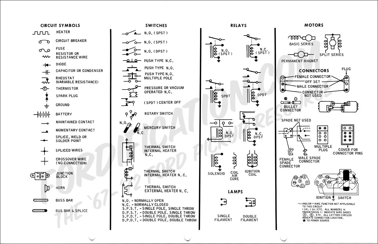 1968 F-100 thru F-350 Wiring Manual - diagrams legend