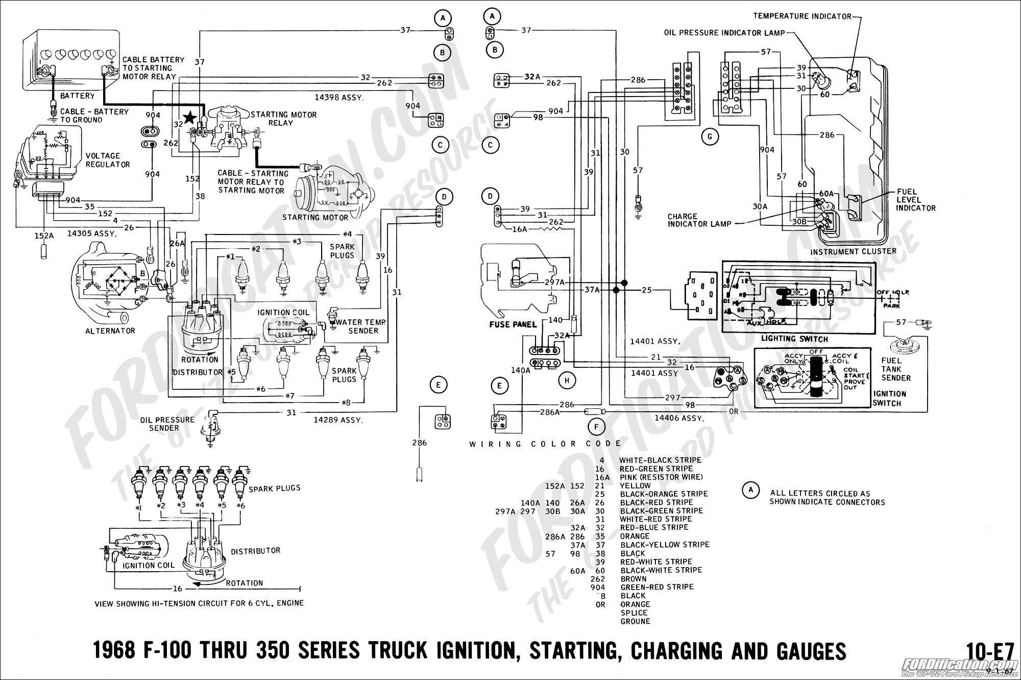 Ford Truck Technical Drawings And Schematics Section H Wiring Diagram 13 Pin Socket Ranger 1968 F 100 Thru 350 Ignition Starting Charging Gauges