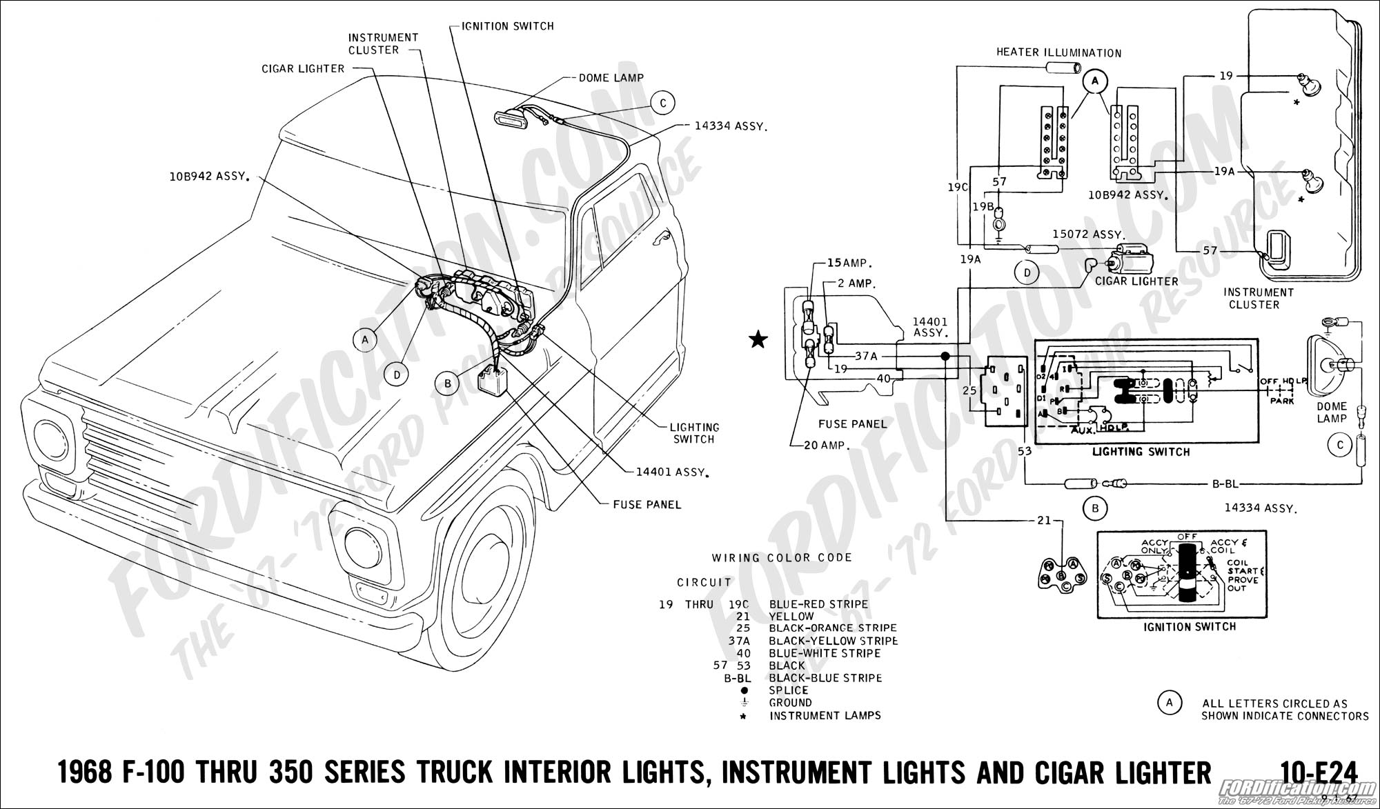 ford ranger wiring by color  u2013 1983