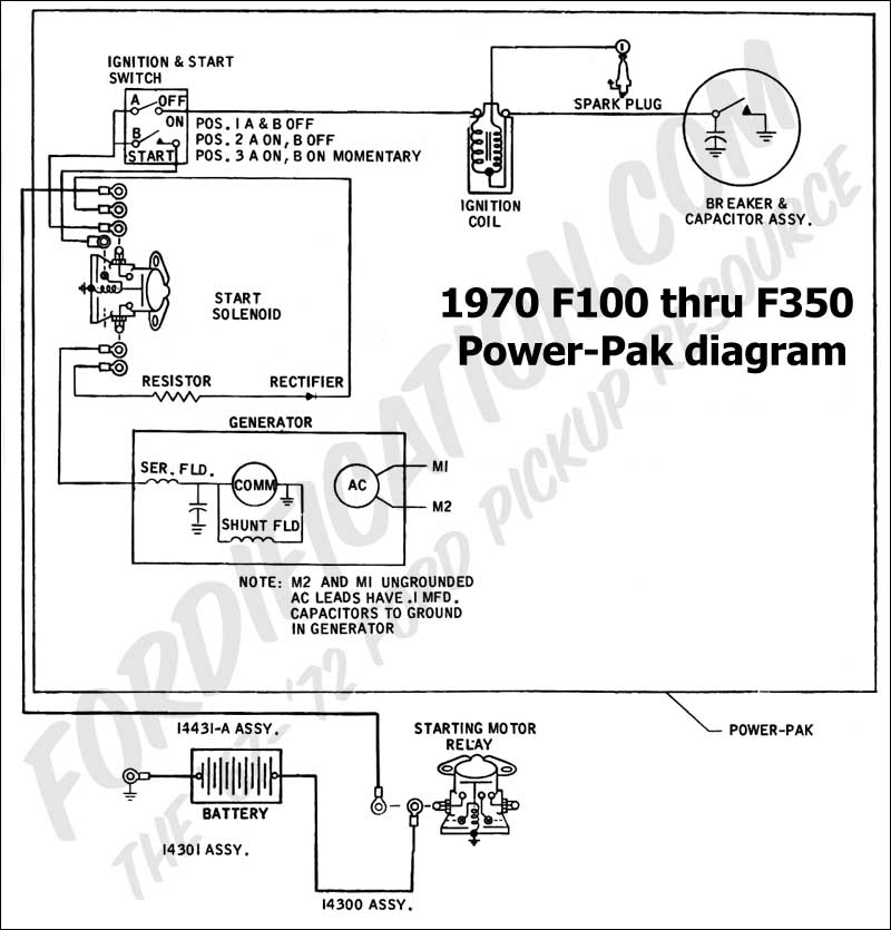 power pak_wiring diagram ford truck technical drawings and schematics section h wiring 1971 ford f250 wiring diagram at edmiracle.co