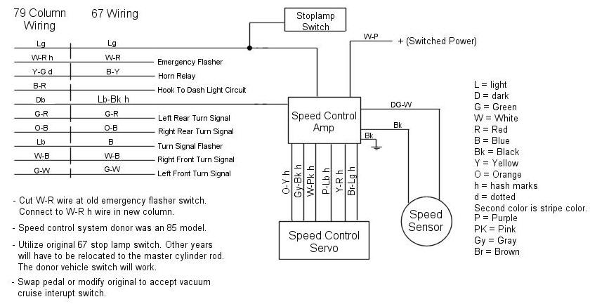 wiring diagram for ididit steering column the wiring diagram chevrolet steering column wiring diagram digitalweb wiring diagram