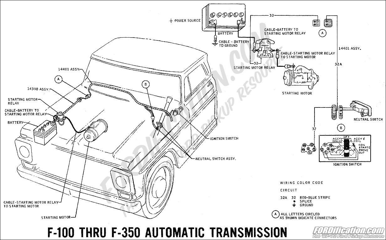 reverse lights question the fordification com forums go to the tech section there are a lot of schematics and wiring diagrams you can look through most of them show the standard transmission configuration