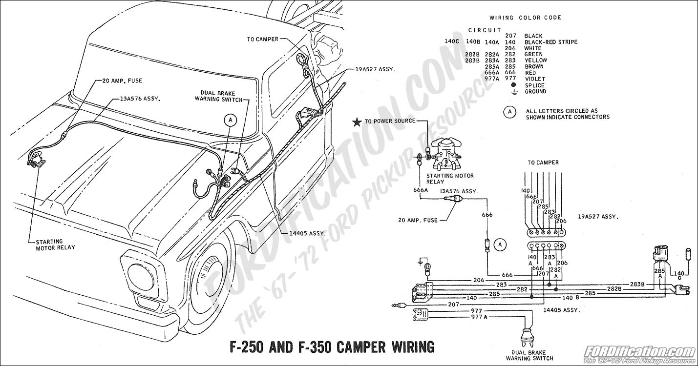 Ford Truck Technical Drawings And Schematics Section H Wiring Fuse Diagram 1969 F 250 350 Camper