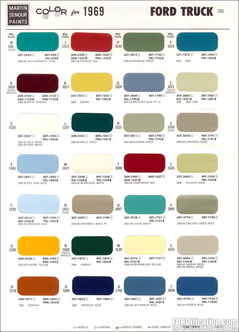 1967 Color Name Ford Truck Enthusiasts Forums 2014 Dodge Ram Paint Colors Http Fordificationcom Layout Paintchips