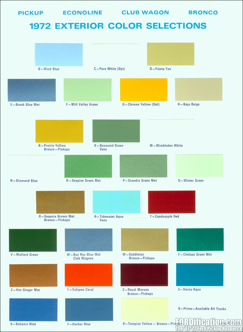 Ford Fiesta Paint Colors