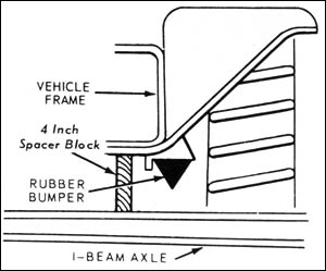 Ford Camber >> Front Wheel Alignment Specifications - FORDification.com