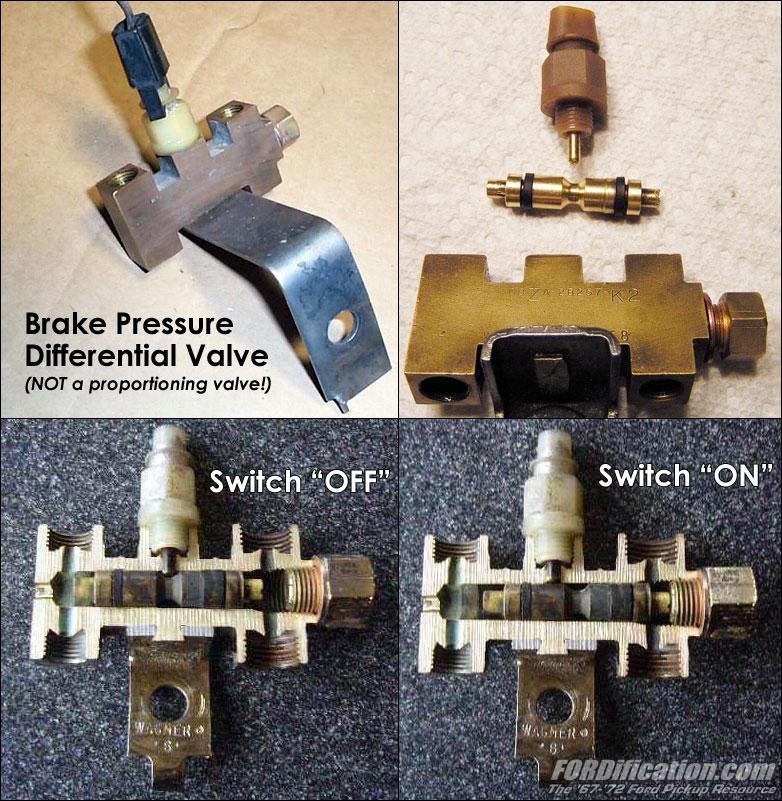 How Do I Reset a *1970* Brake Distribution Valve? - Vintage