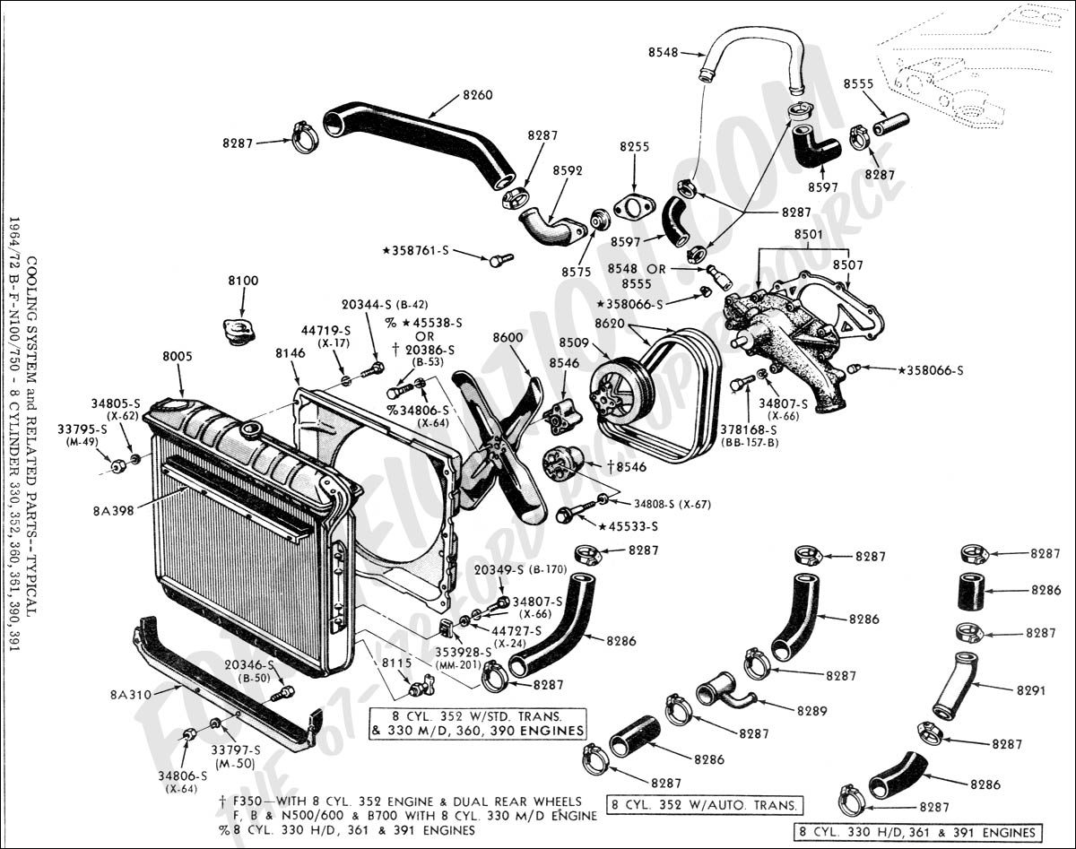 390 Ford Diagram Wiring Big Block Chevy Fe Engine Cooling Third Levelford Ranger Radiator Completed Diagrams