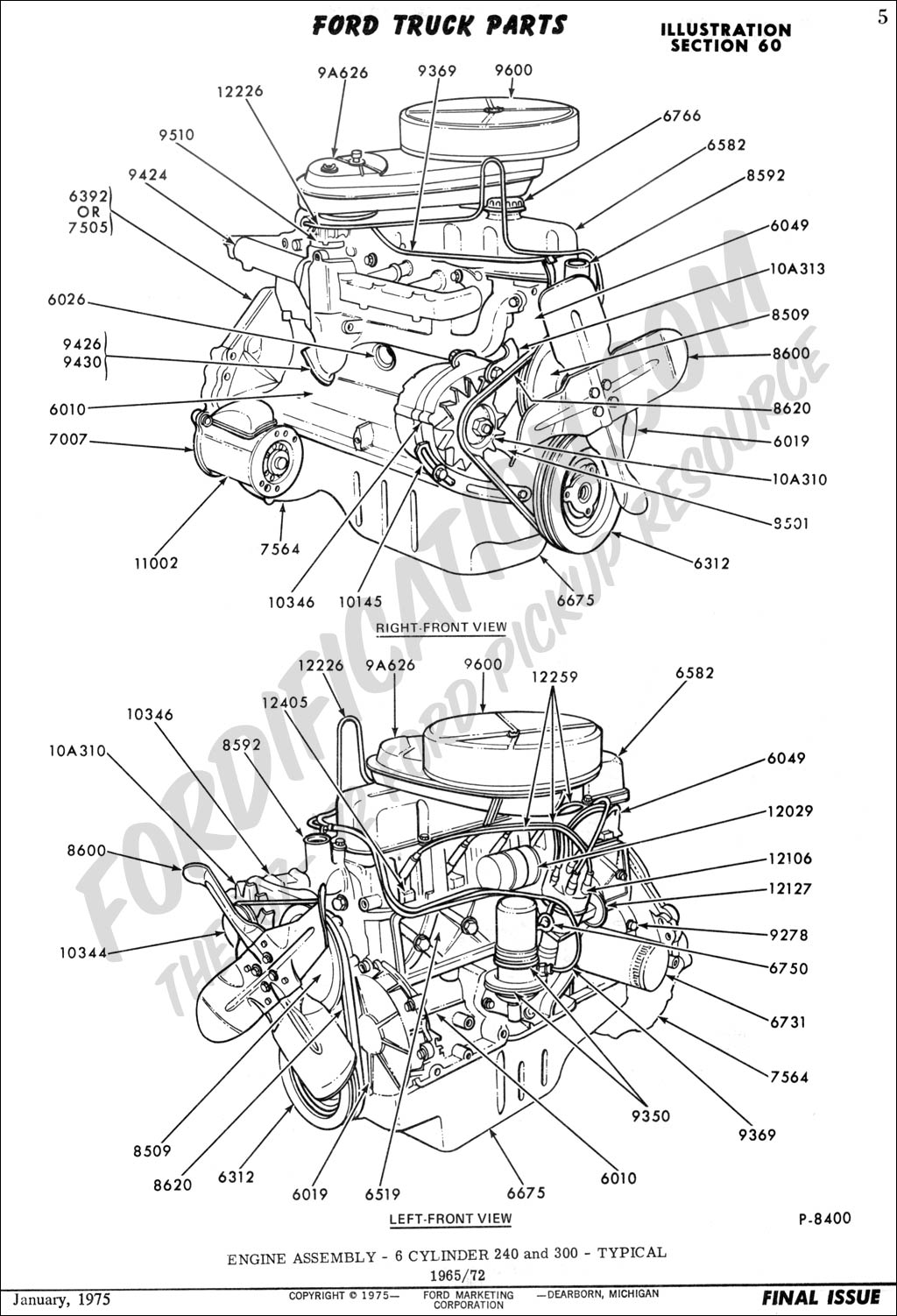 [SCHEMATICS_48ZD]  Ford Truck Technical Drawings and Schematics - Section E - Engine and  Related Components | Inline 6 Engine Diagram |  | FORDification.com
