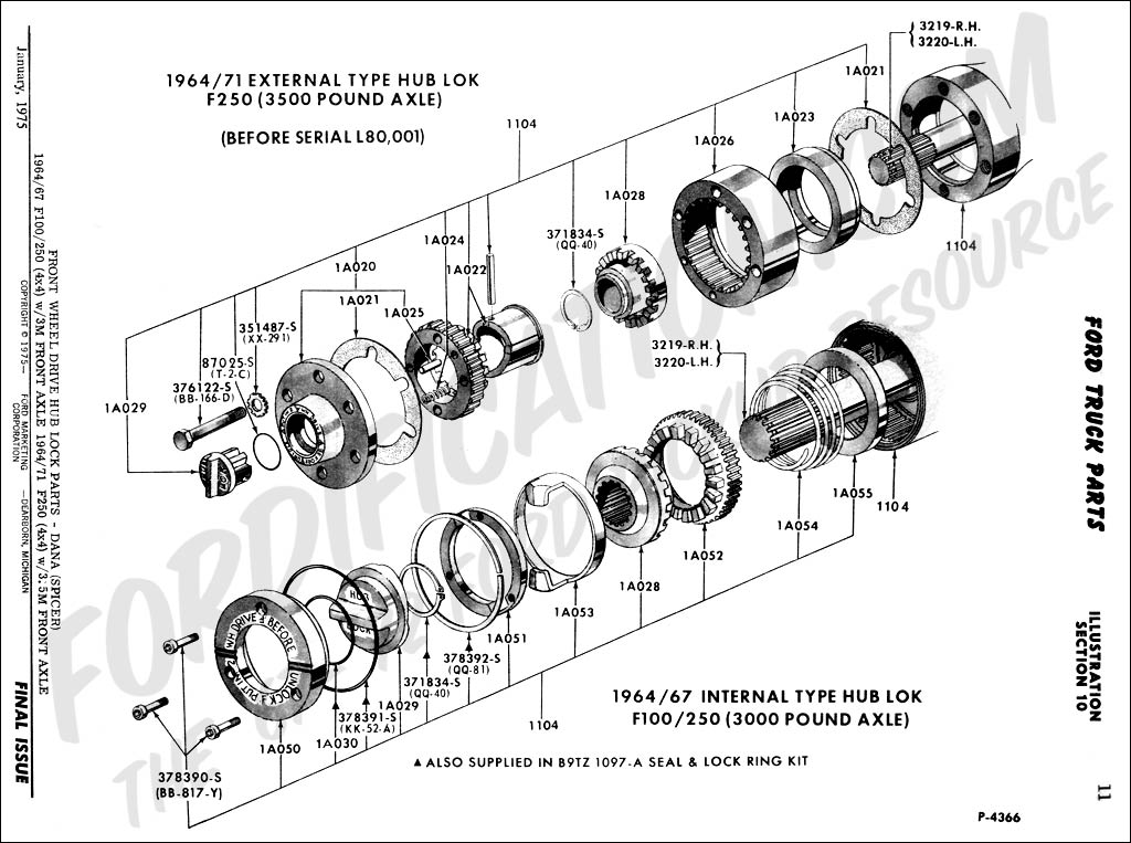 ford truck technical drawings and schematics - section a - front/rear axle  assemblies and suspensions
