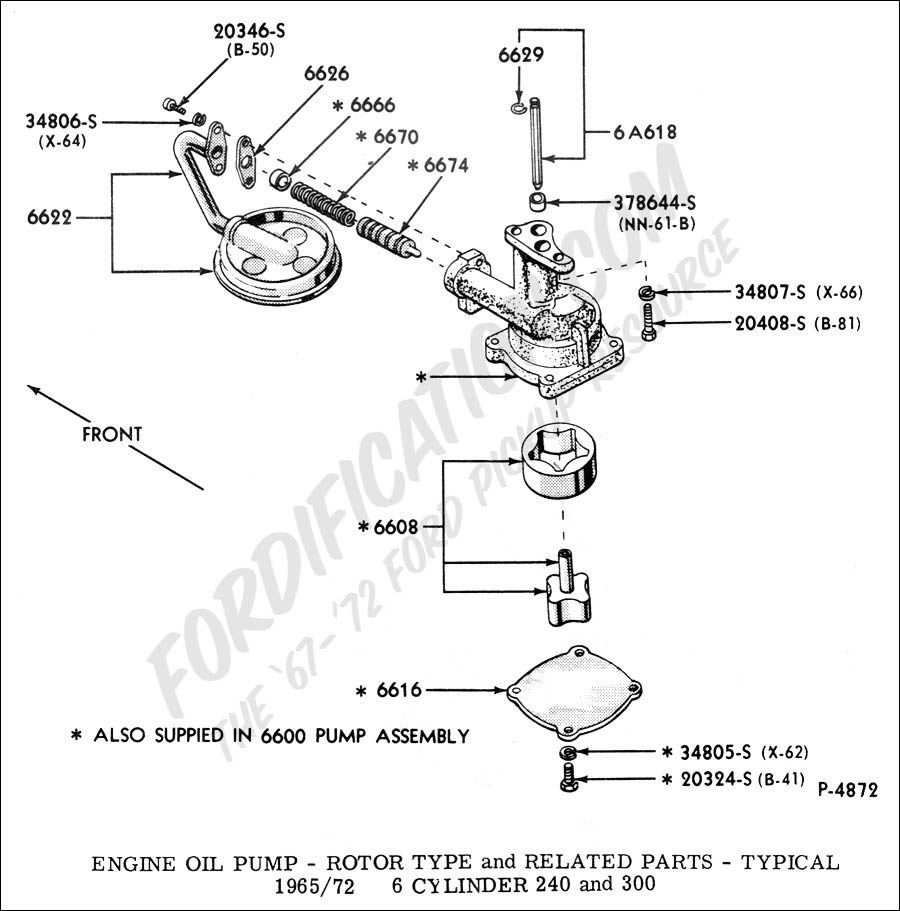Engine Oil Pump - Rotor Type and Related Parts - Typical 1965-1972 6  Cylinder 240 and 300