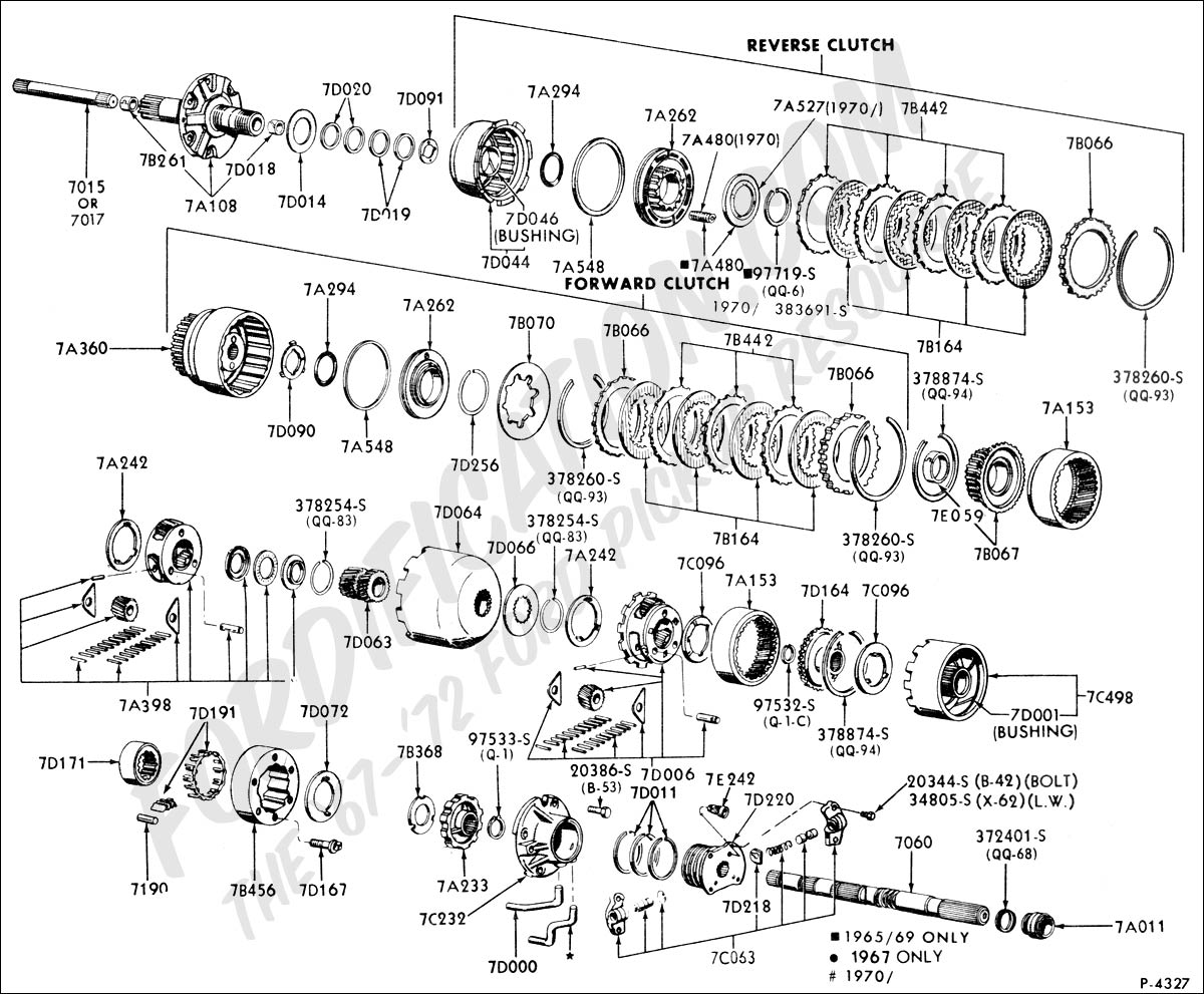 93 Ranger Wiring Diagram Auto Transmission - Wiring Diagrams