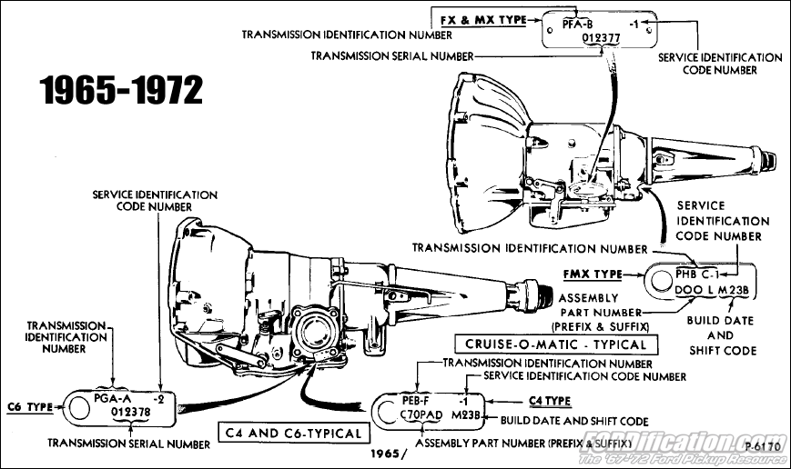 Ford Car Automatic Transmission Application Chart '65-'72