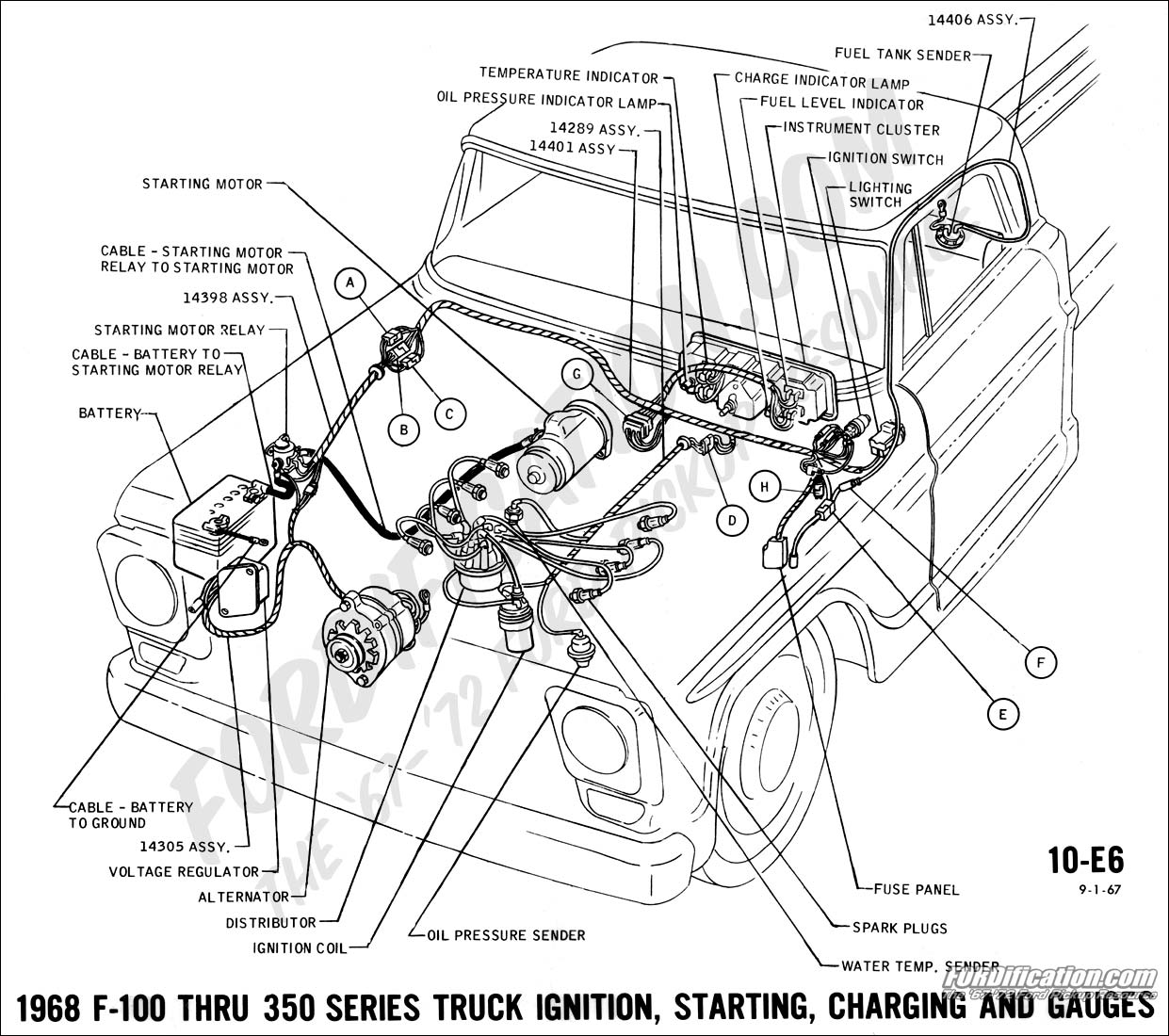 Ford Truck Technical Drawings And Schematics Section H Wiring Code 7 Way Car End Color Gage Circuit Function Connector 1968 F 100 Thru 350 Ignition Starting Charging Gauges