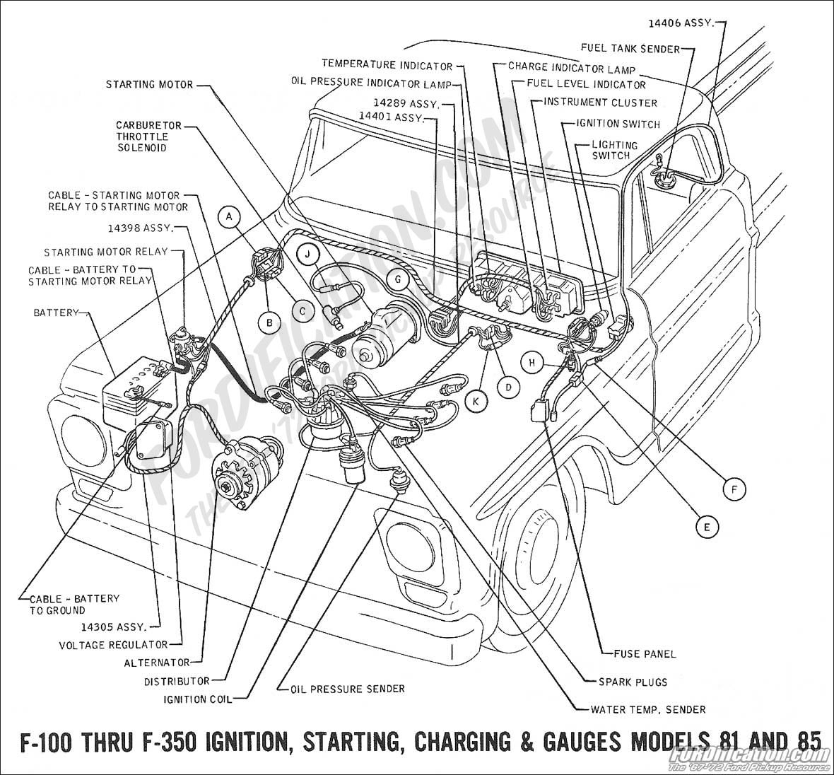 ford truck technical drawings and schematics section h wiring1969 f 100 thru f 350 ignition, charging, starting, and gauges 01