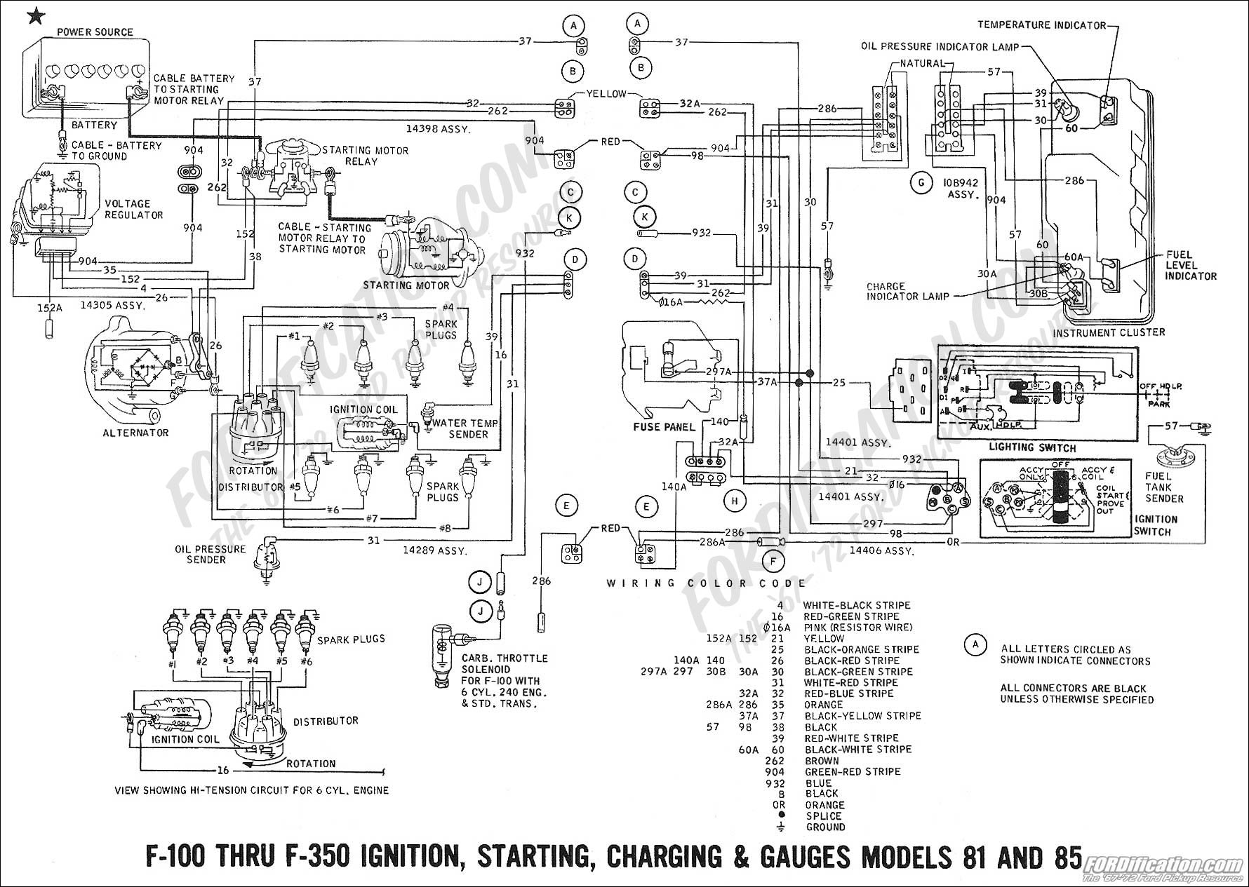 1973 Ford F100 Wiring Diagram Anything Diagrams 99 Lumina Turn Signal Truck Technical Drawings And Schematics Section H Rh Fordification Com Alternator