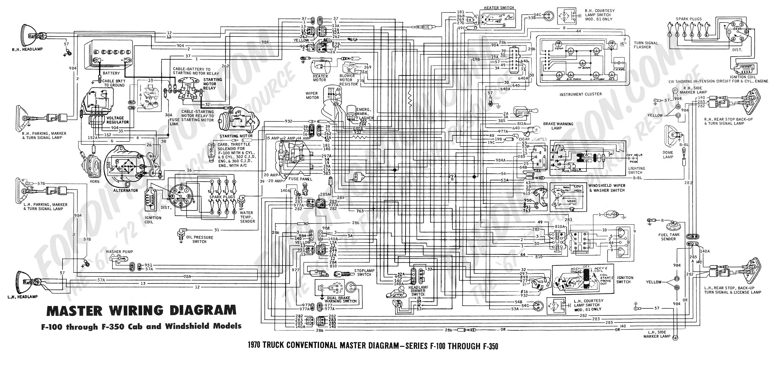 ford truck technical drawings and schematics section h wiring1970 f 100, f250 master diagram