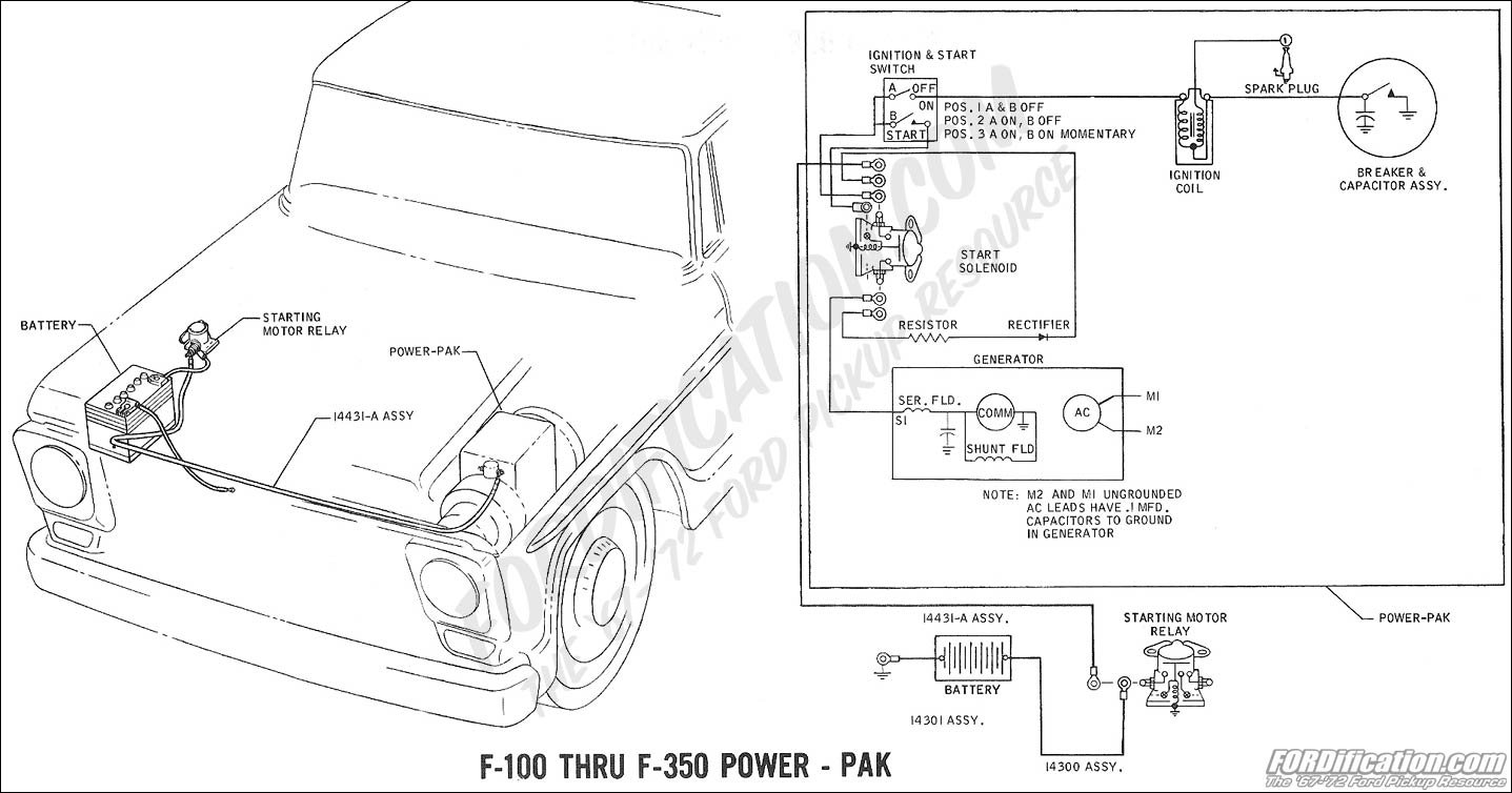 truck camper wiring diagram - Wiring Diagram and Schematic Design
